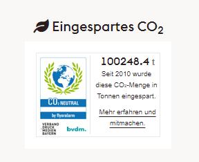 CO2 Counter: 100.248