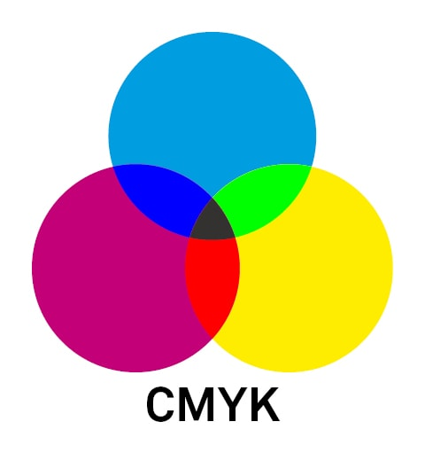 CMYK Farbraum