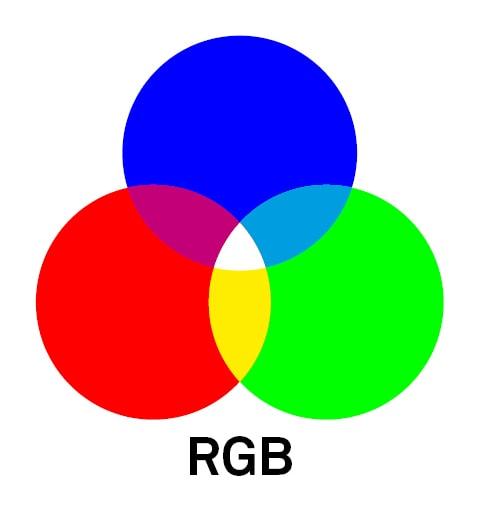 RGB Farbraum